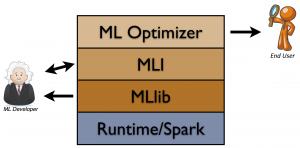mlbase_stack3